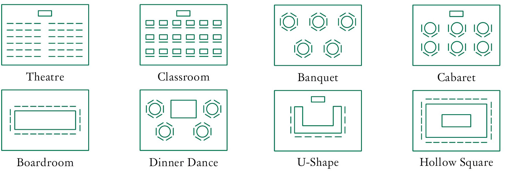 conference layouts